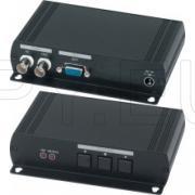 Конвертор на аналогов видеосигнал към HDMI - Dahua