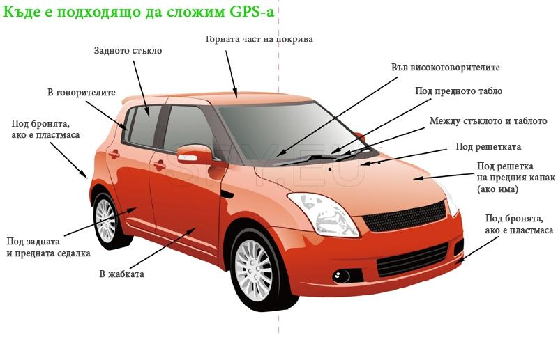 Tracker GPS with vehicle control