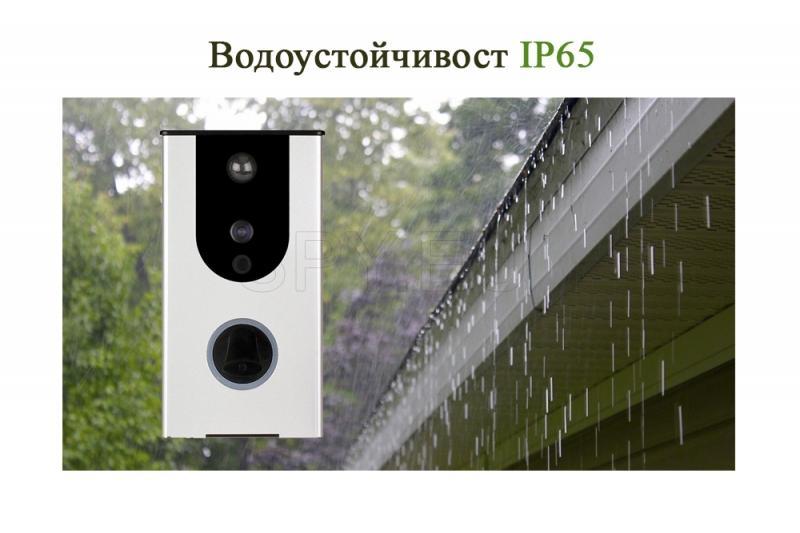 IP Wi-Fi peephole